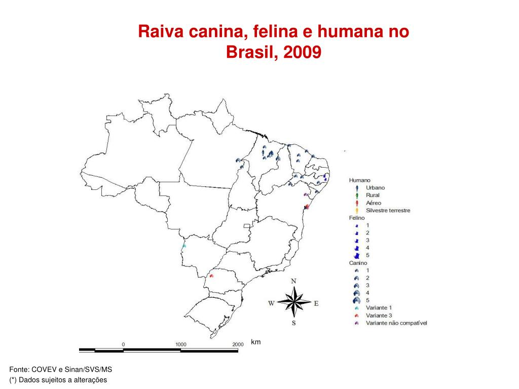 Raiva canina, felina e humana no Brasil, 2009