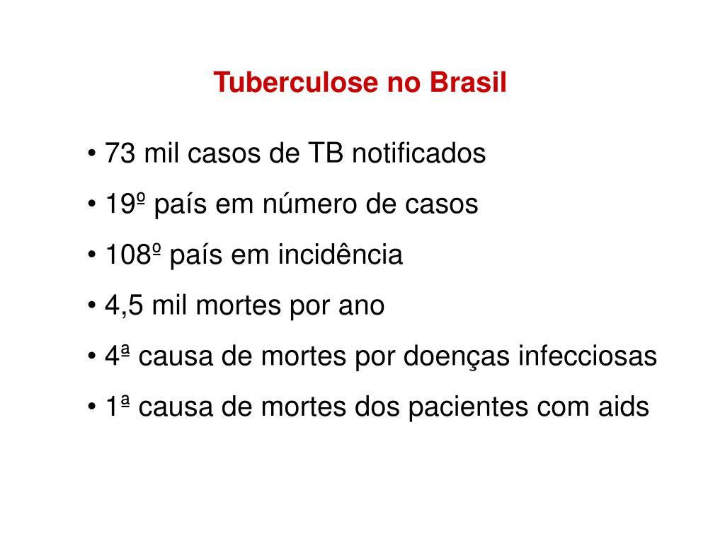 Tuberculose no Brasil