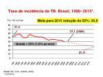taxa de incid ncia de tb brasil 1990 2015