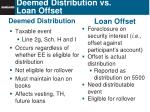 deemed distribution vs loan offset