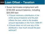 loan offset taxation
