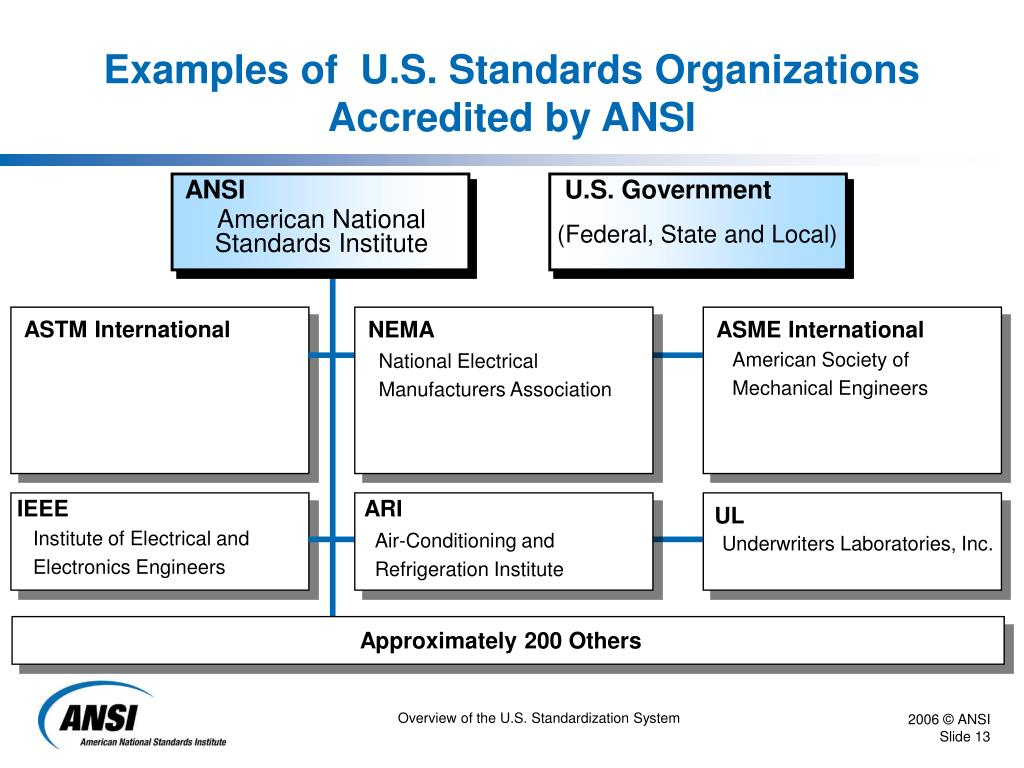 Examples of  U.S. Standards Organizations Accredited by ANSI