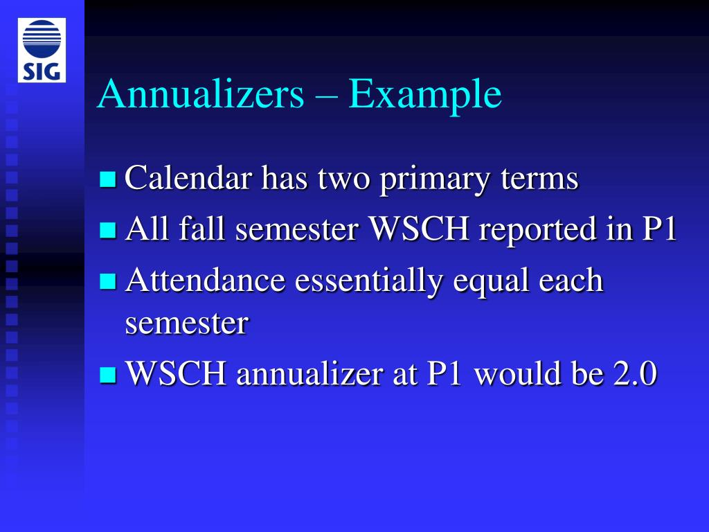 Annualizers – Example