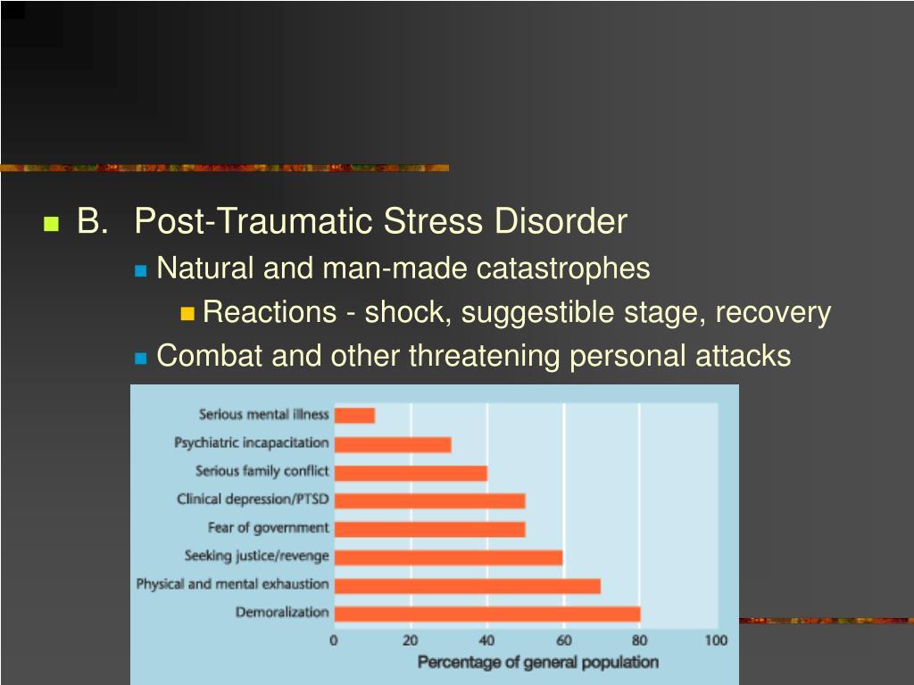 B.Post-Traumatic Stress Disorder