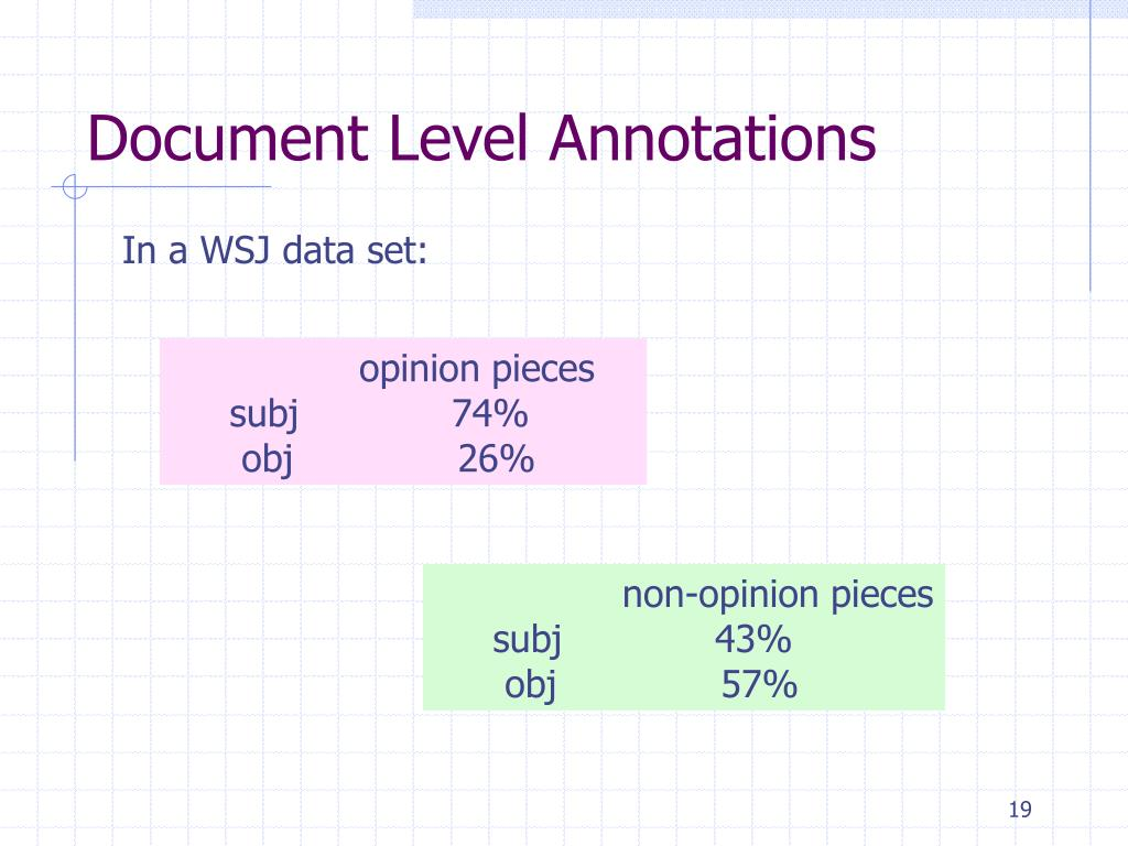 Document Level Annotations