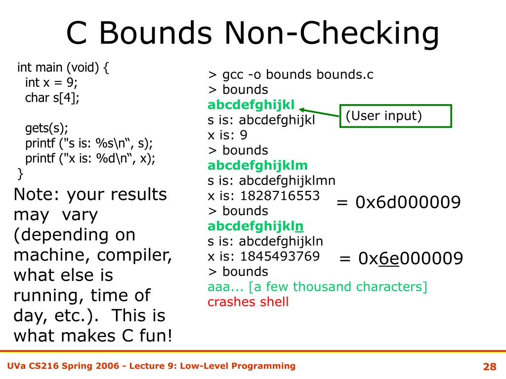 C Bounds Non-Checking