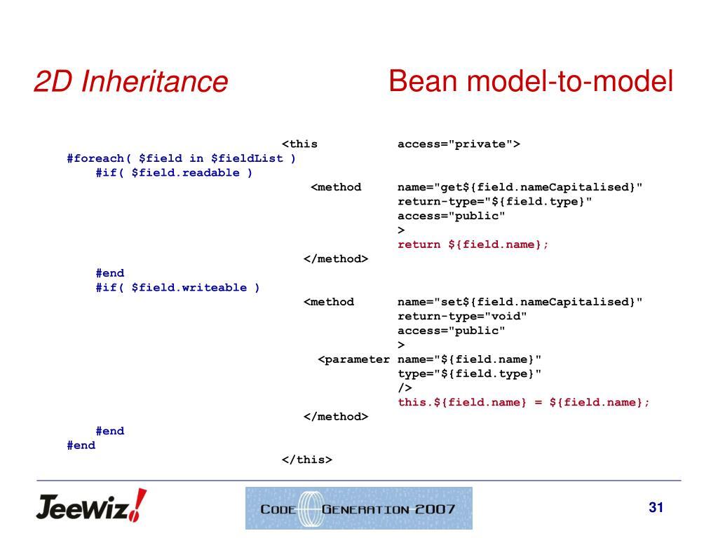 Bean model-to-model