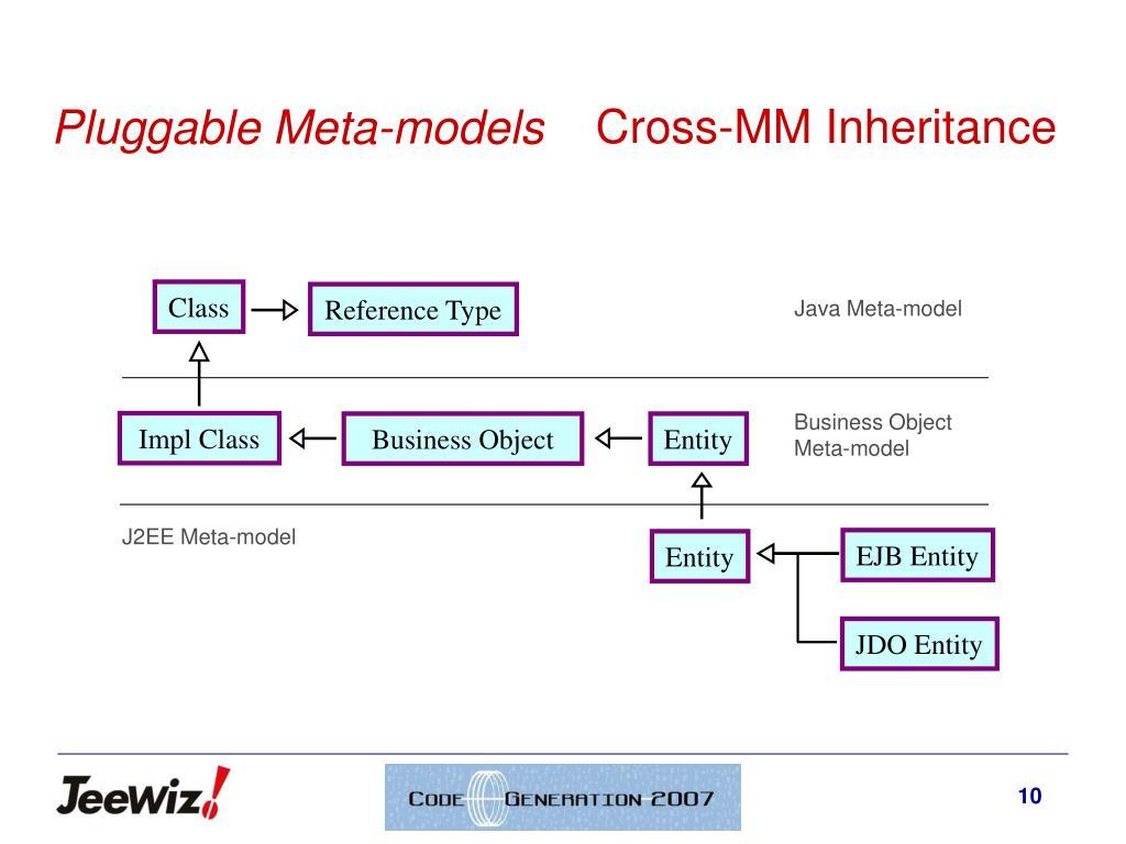 Cross-MM Inheritance