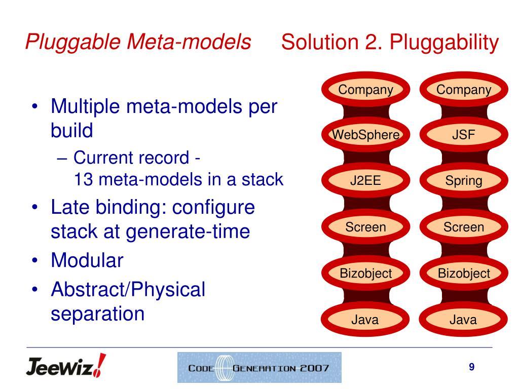 Pluggable Meta-models