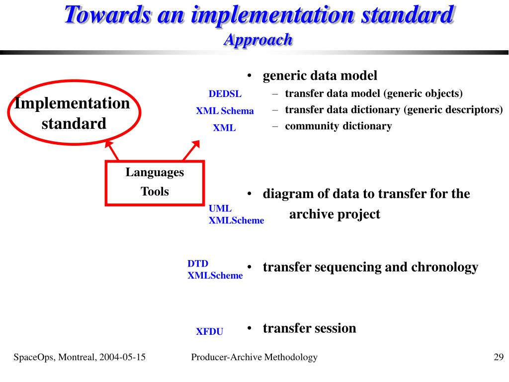 Towards an implementation standard
