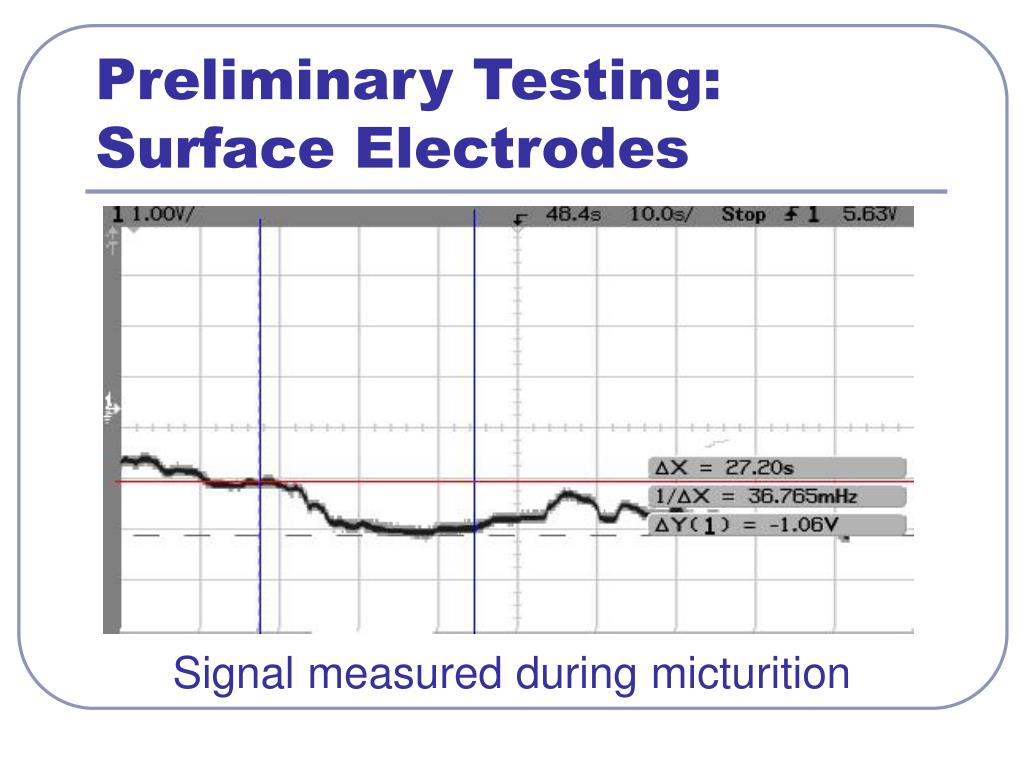 Preliminary Testing: Surface Electrodes