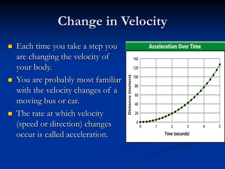 how to find change in velocty