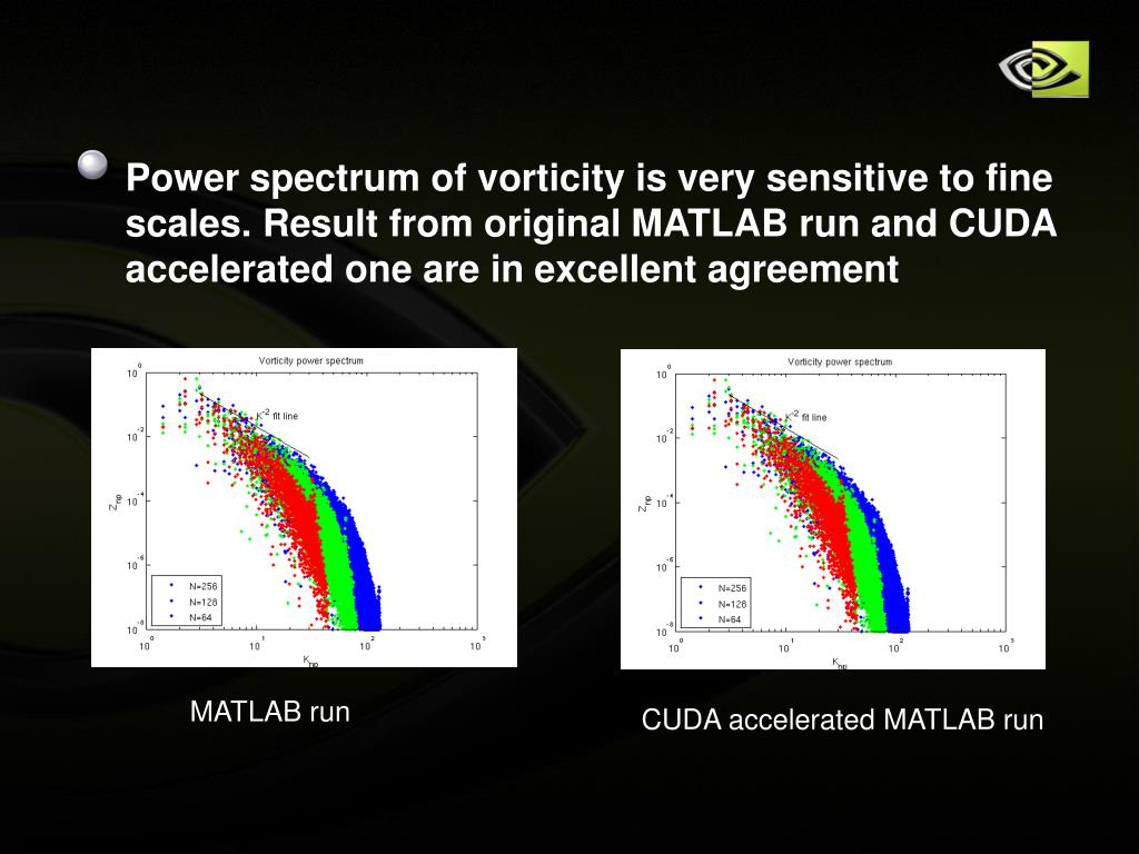 Power spectrum of vorticity is very sensitive to fine scales. Result from original MATLAB run and CUDA accelerated one are in excellent agreement