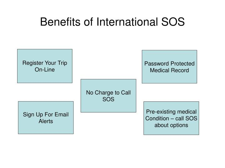 Benefits of International SOS