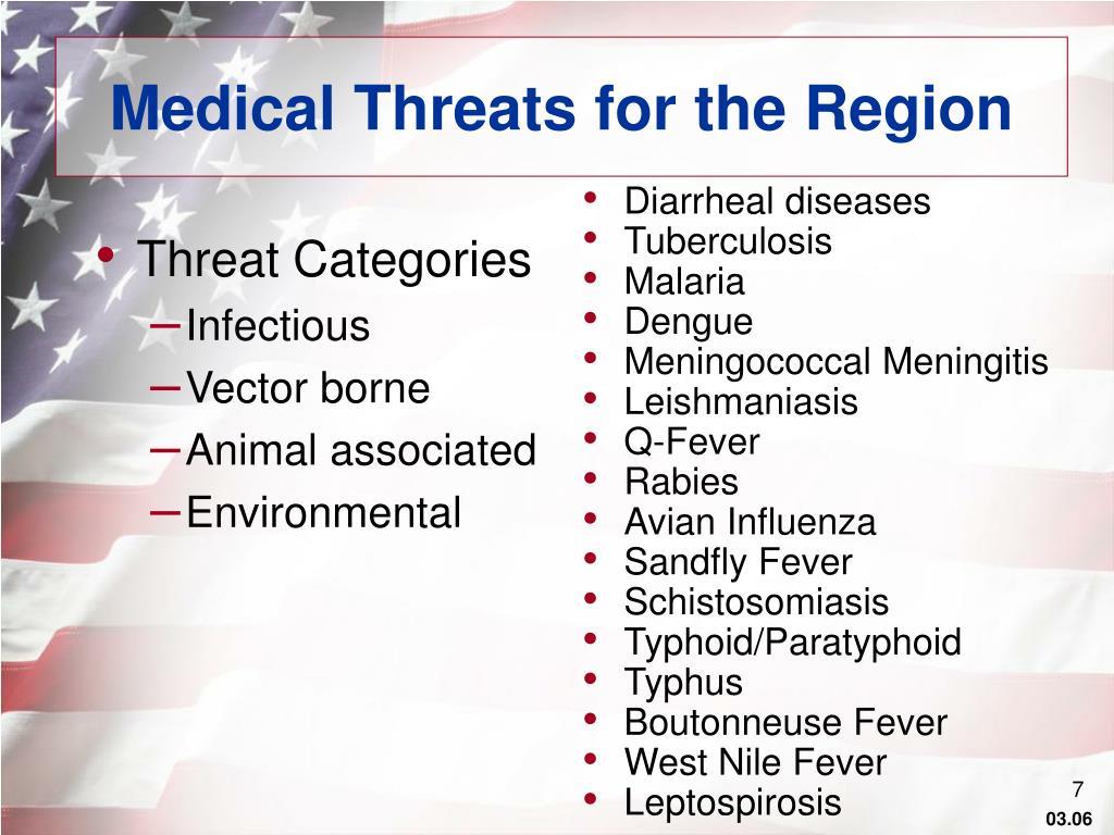 Threat Categories