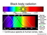 black body radiation4