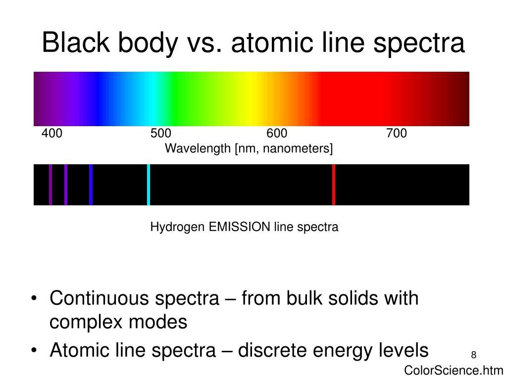 Black body vs. atomic line spectra