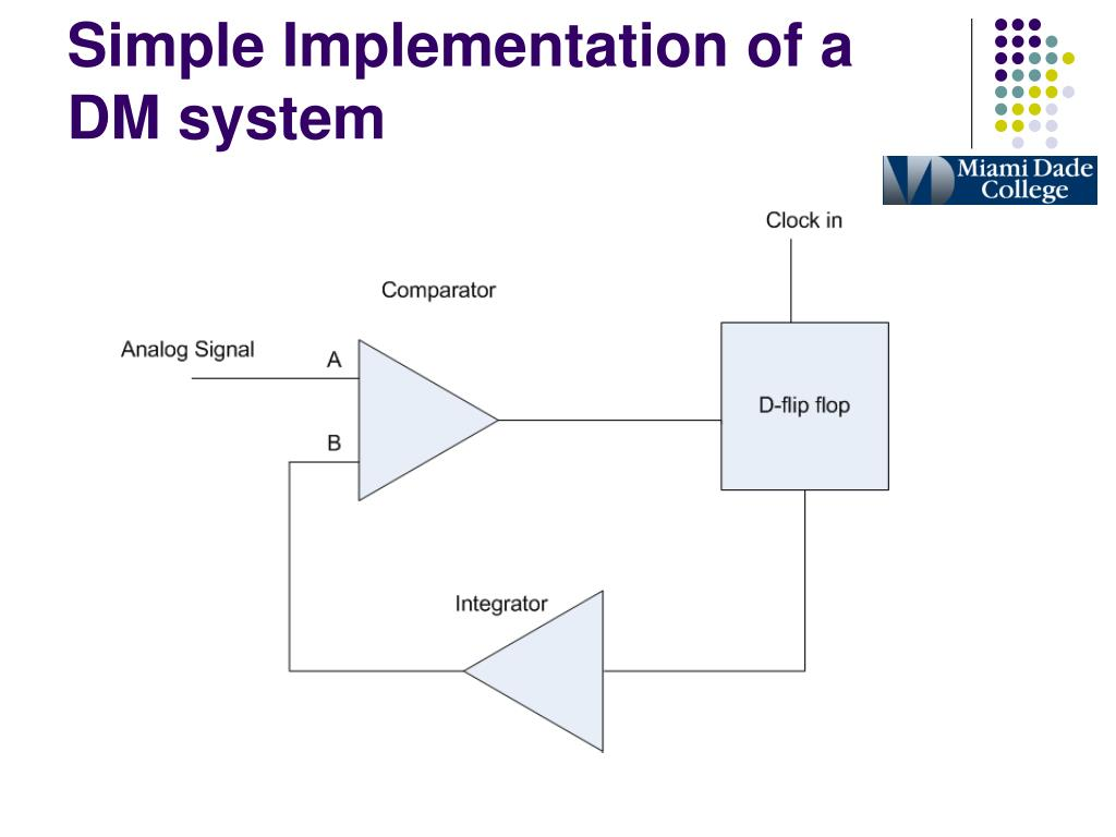 implementation of as is system Cadence® innovus™ implementation system is a physical implementation tool  that delivers typically 10-20% production-proven power, performance, and area.