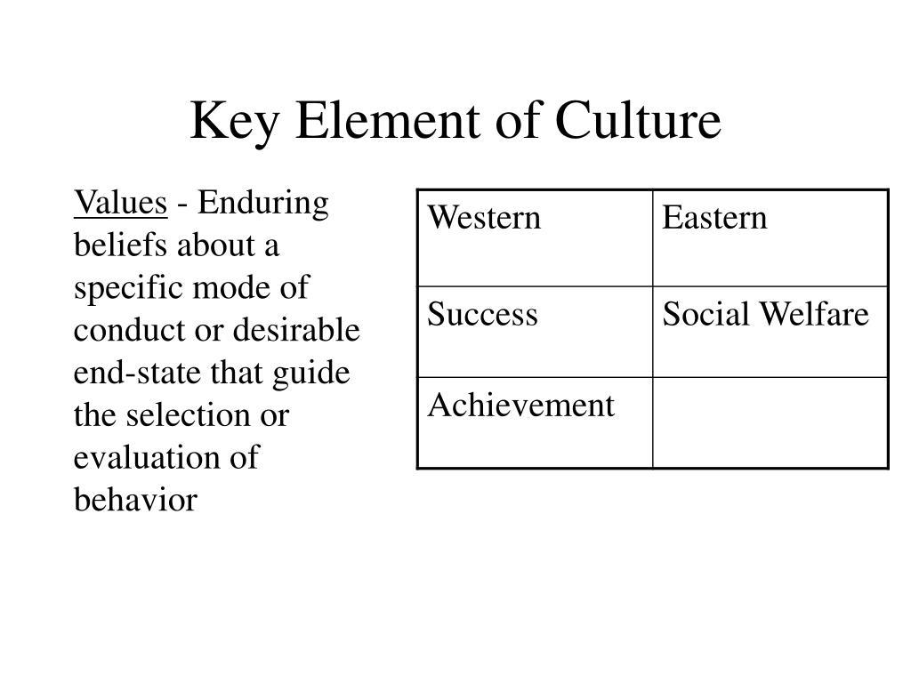 Key Element of Culture