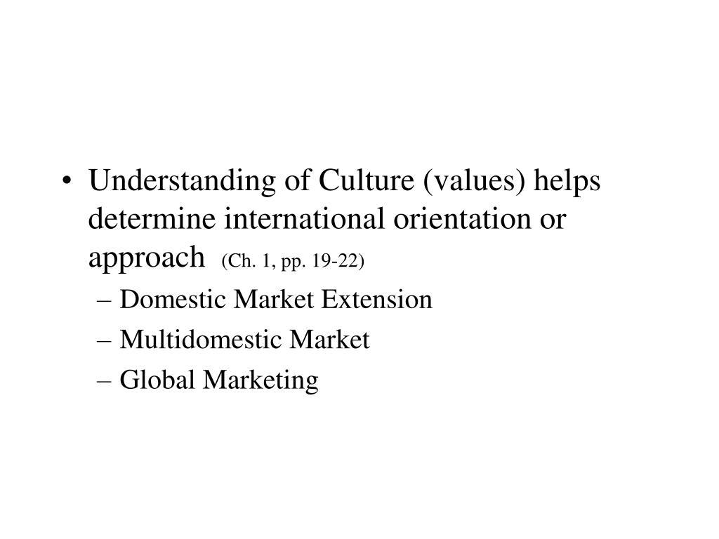 Understanding of Culture (values) helps determine international orientation or approach