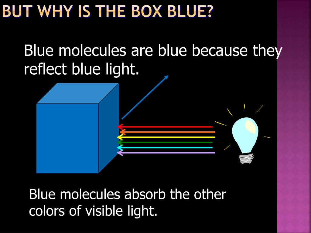 But why is the Box Blue?