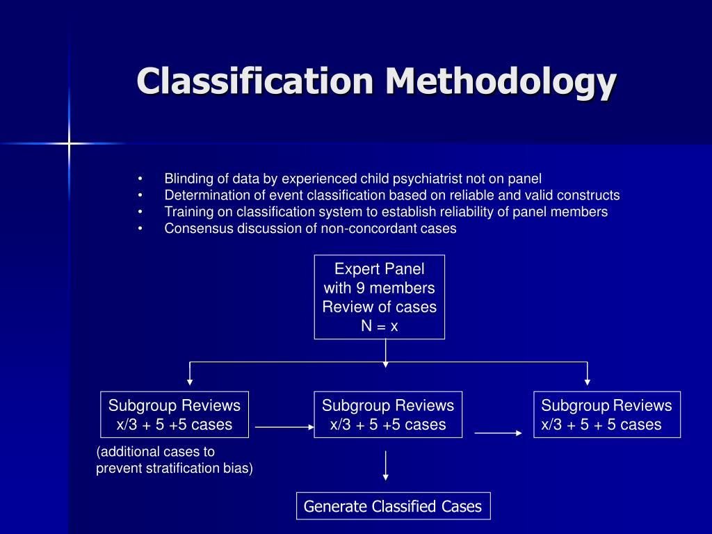 Classification Methodology