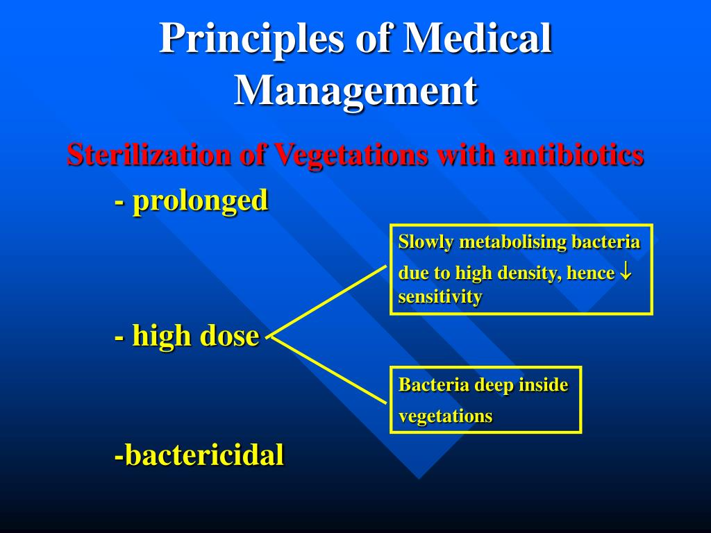 Principles of Medical Management