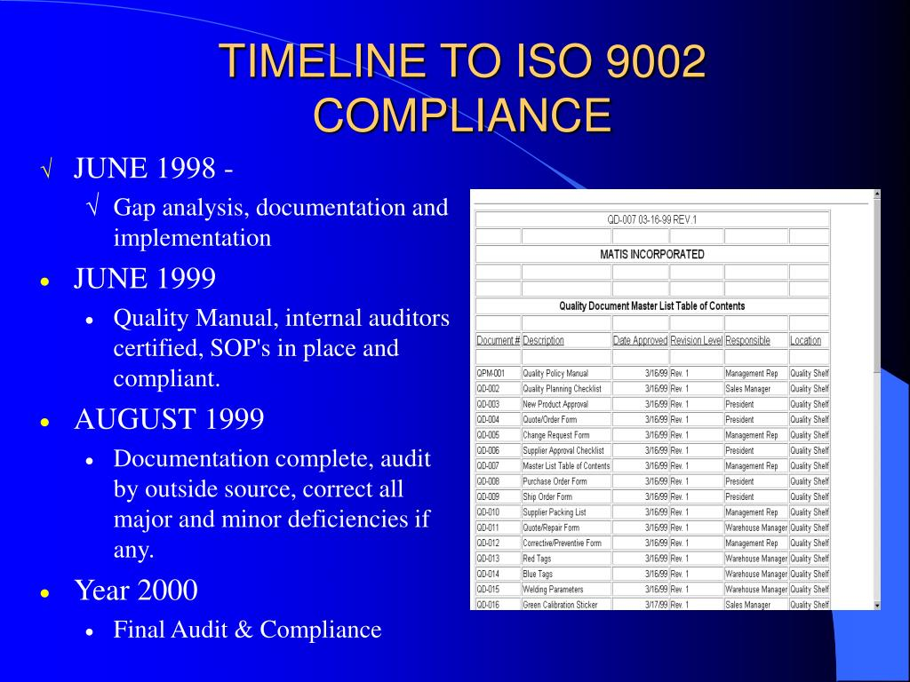 TIMELINE TO ISO 9002 COMPLIANCE
