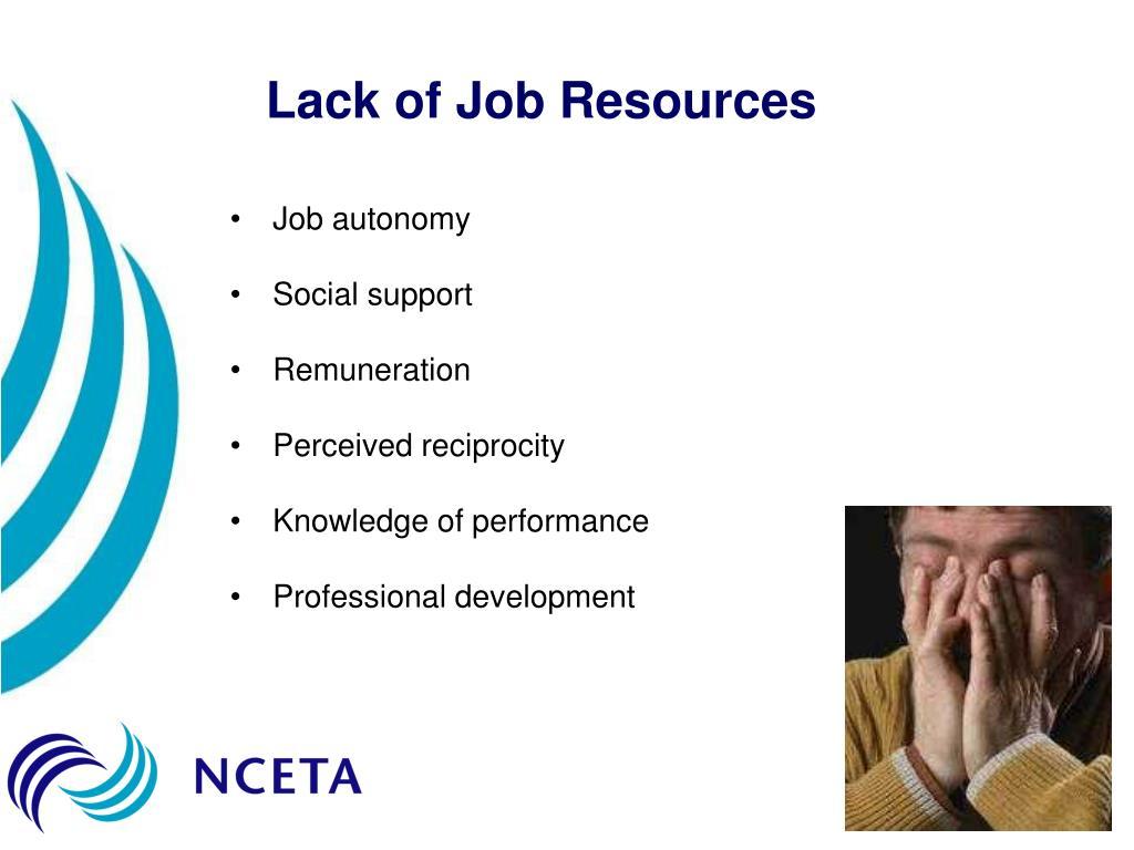 Lack of Job Resources
