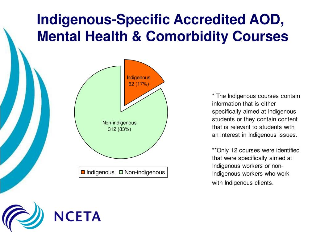 Indigenous-Specific Accredited AOD, Mental Health & Comorbidity Courses