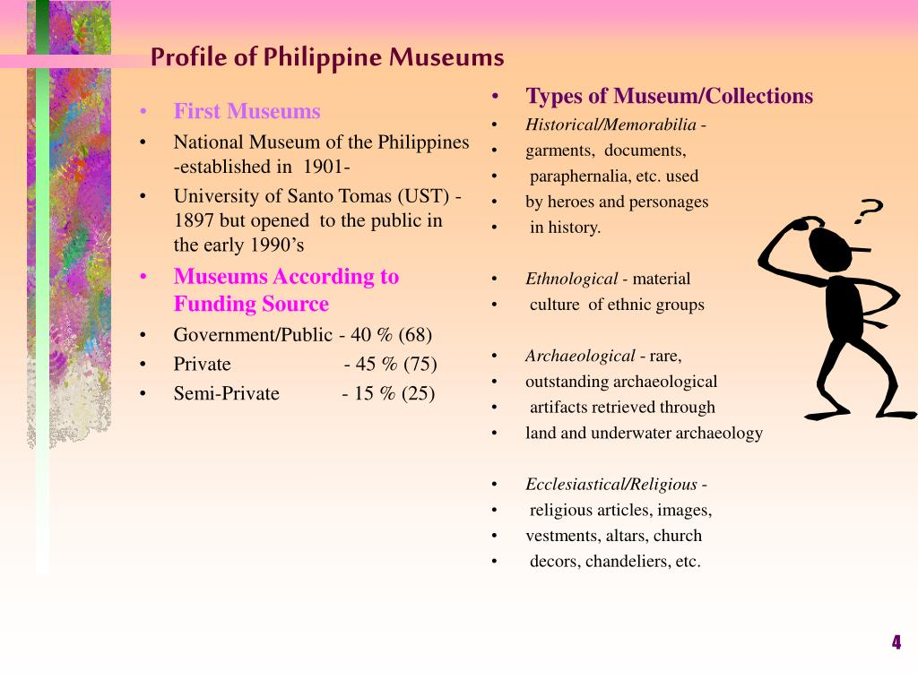 Profile of Philippine Museums