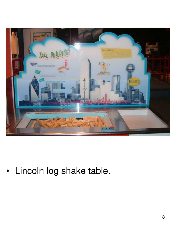 Lincoln log shake table.