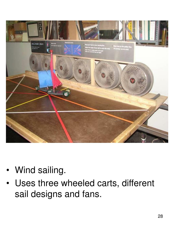 Wind sailing.