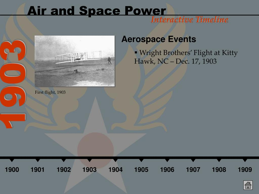 Air and Space Power