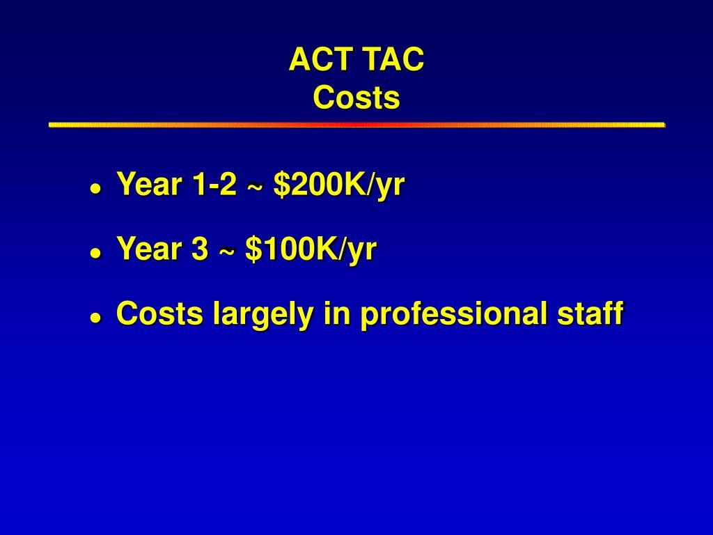 ACT TAC