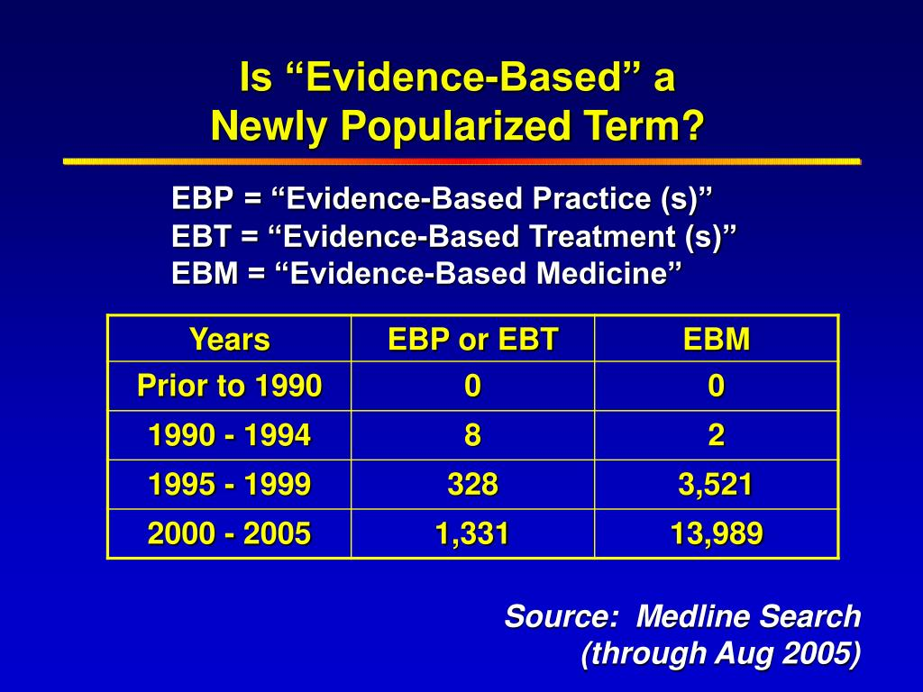 """Is """"Evidence-Based"""" a"""