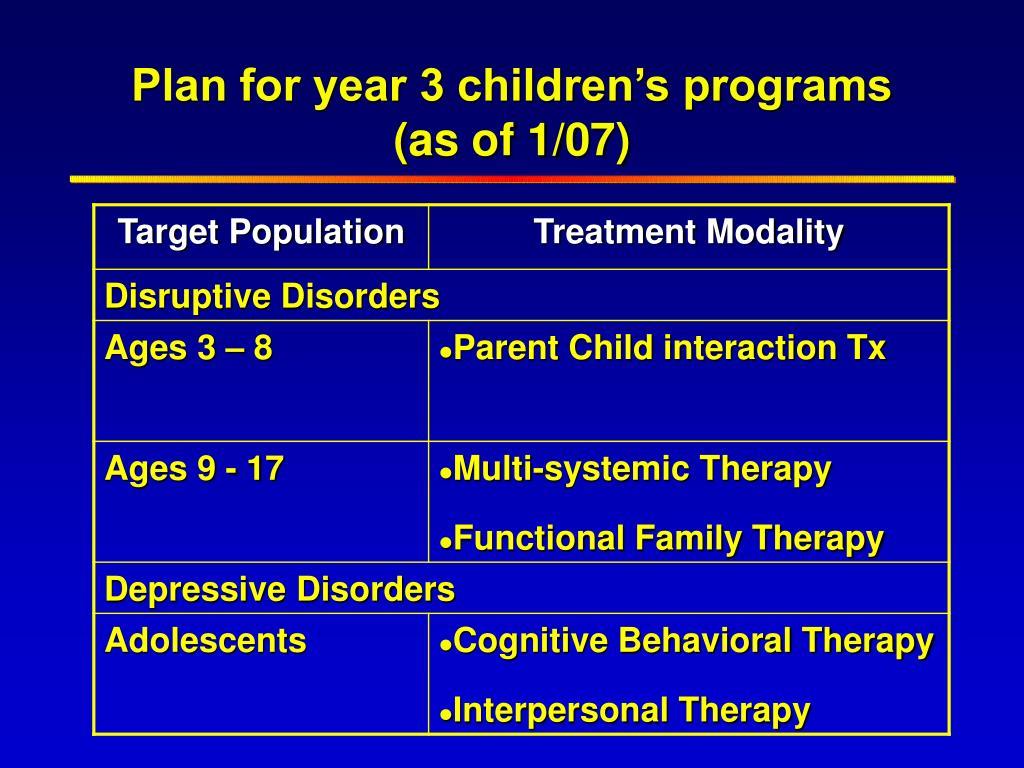 Plan for year 3 children's programs