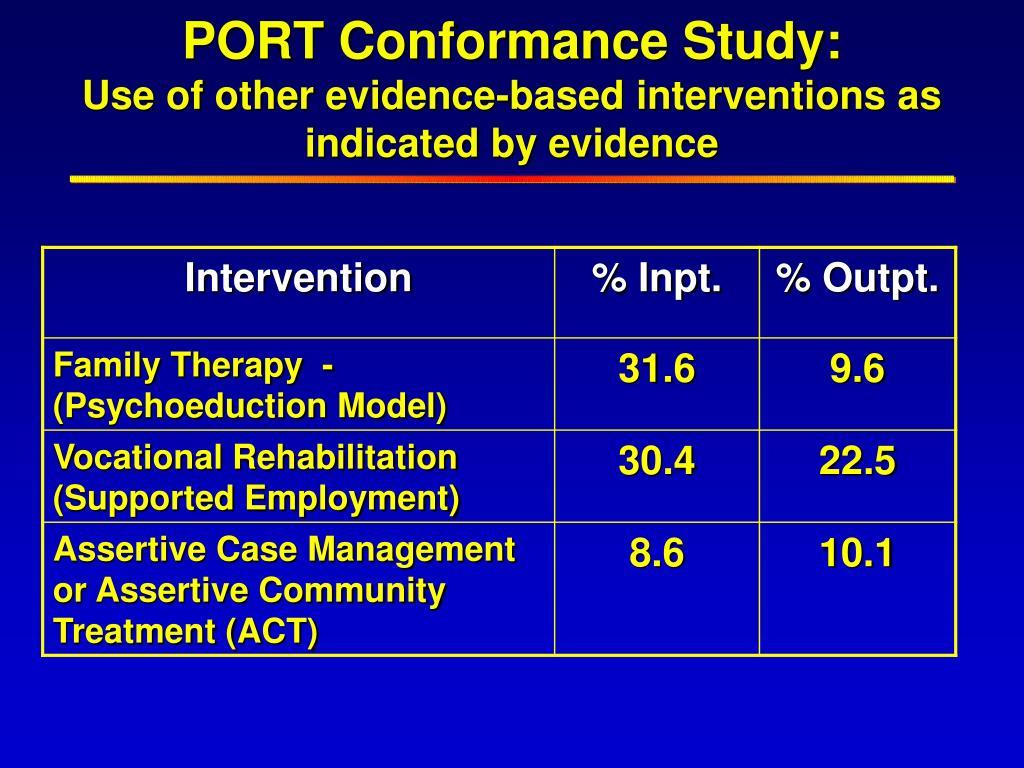 PORT Conformance Study: