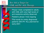 bcr abl as target for cml and ph all therapy