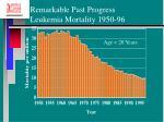 remarkable past progress leukemia mortality 1950 96