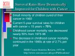 survival rates have dramatically improved for children with cancer
