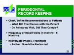 periodontal record keeping28