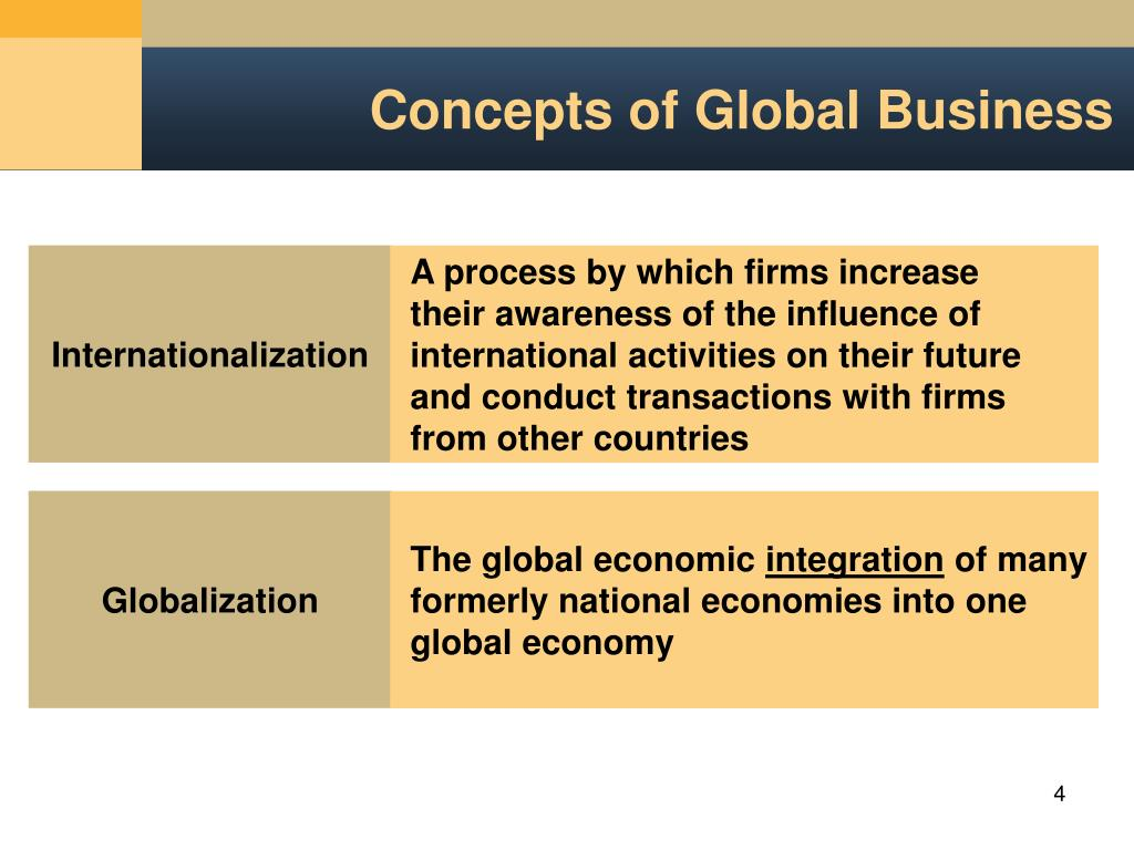 A process by which firms increase