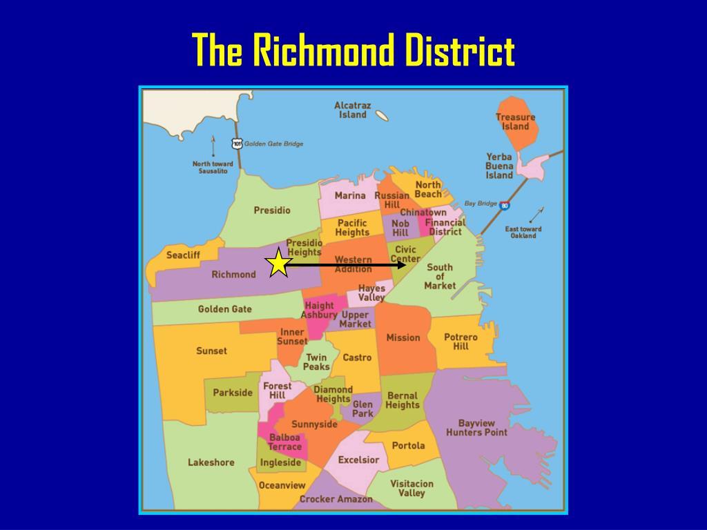 The Richmond District