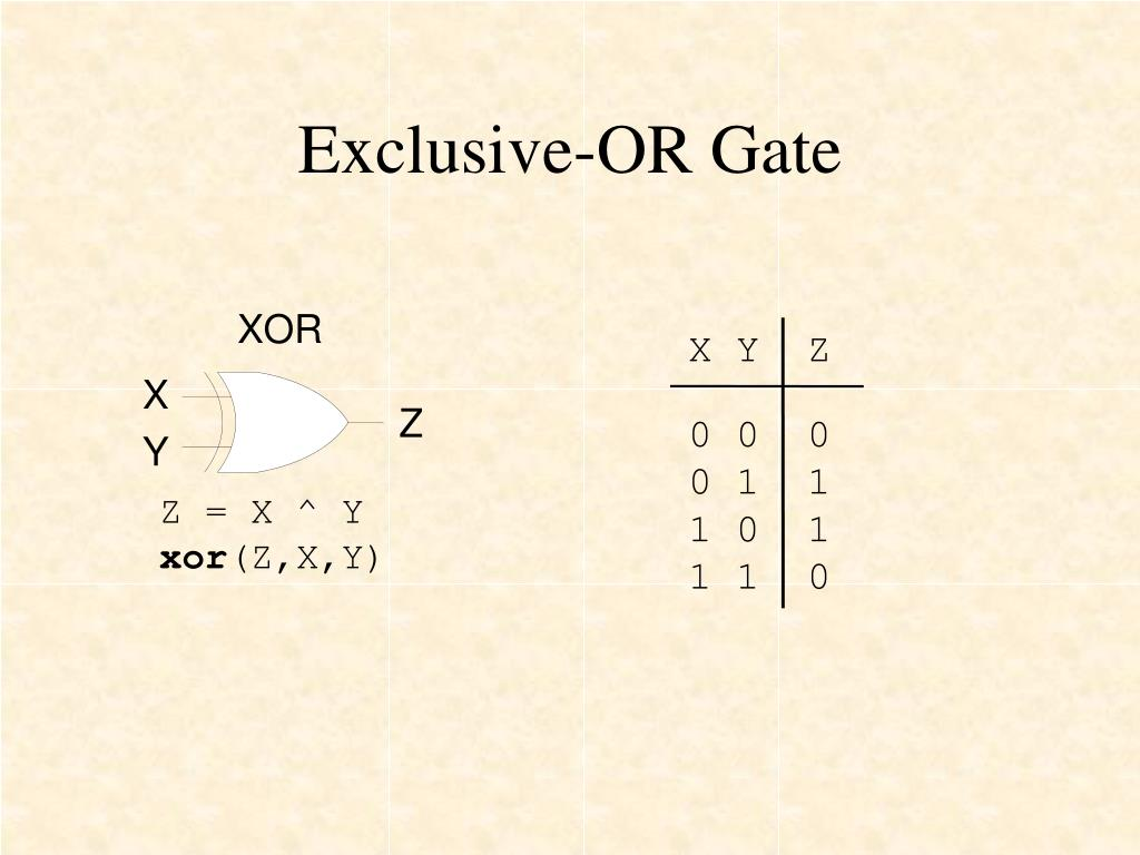 Exclusive-OR Gate
