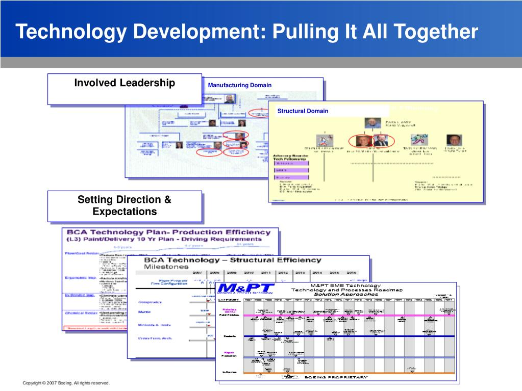 Technology Development: Pulling It All Together