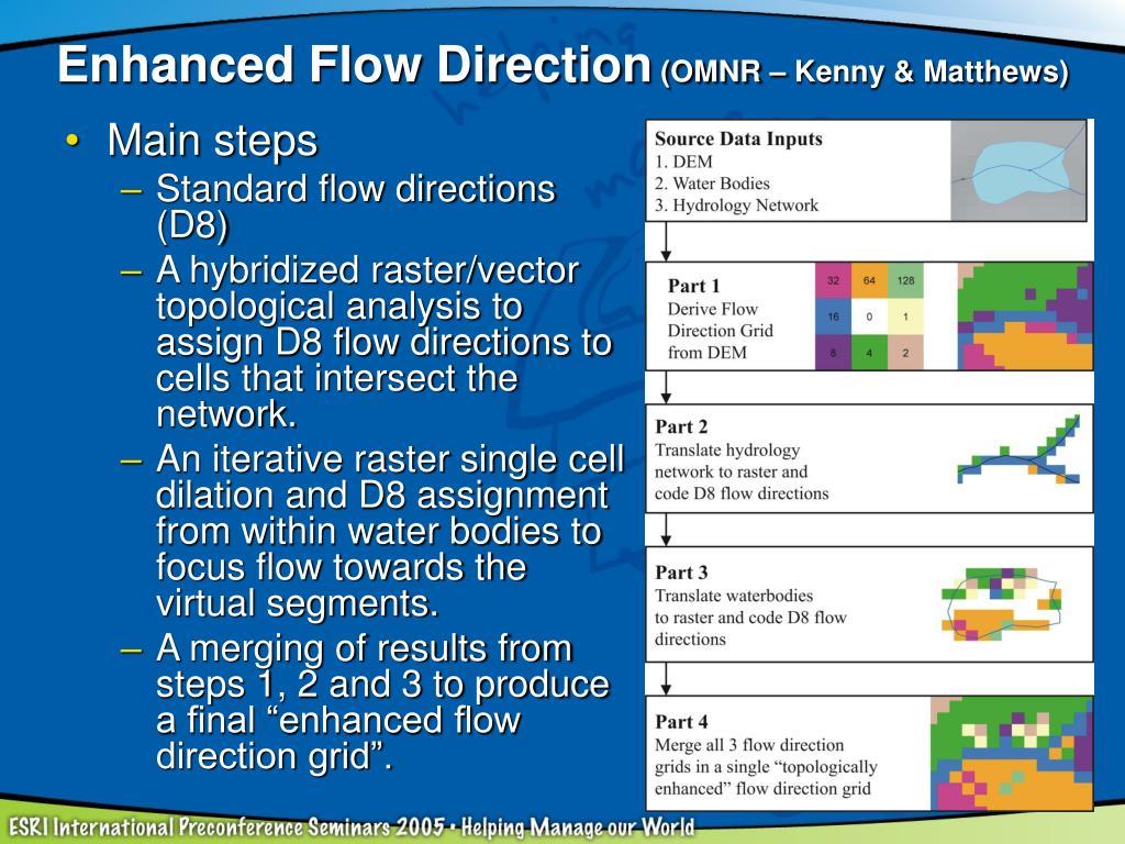 Enhanced Flow Direction