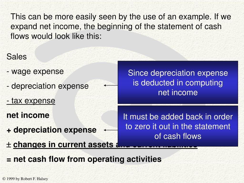 Since depreciation expense