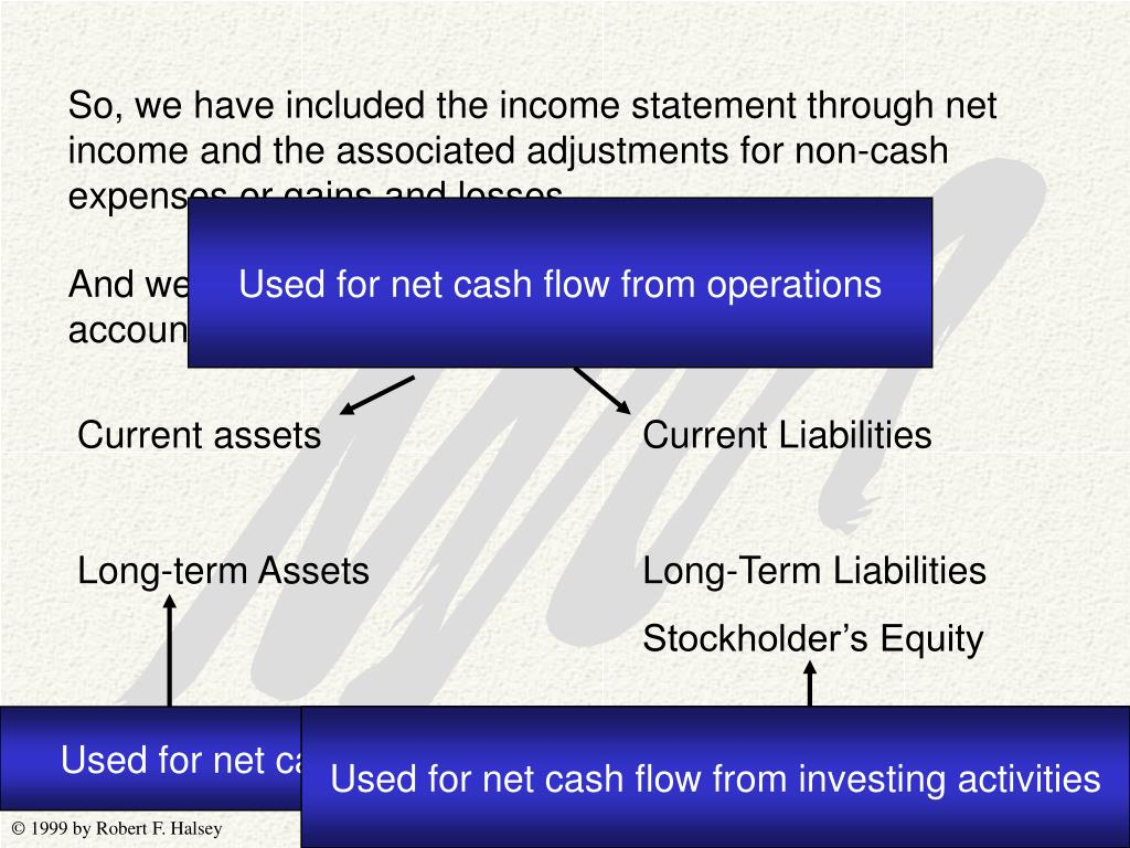 Used for net cash flow from operations
