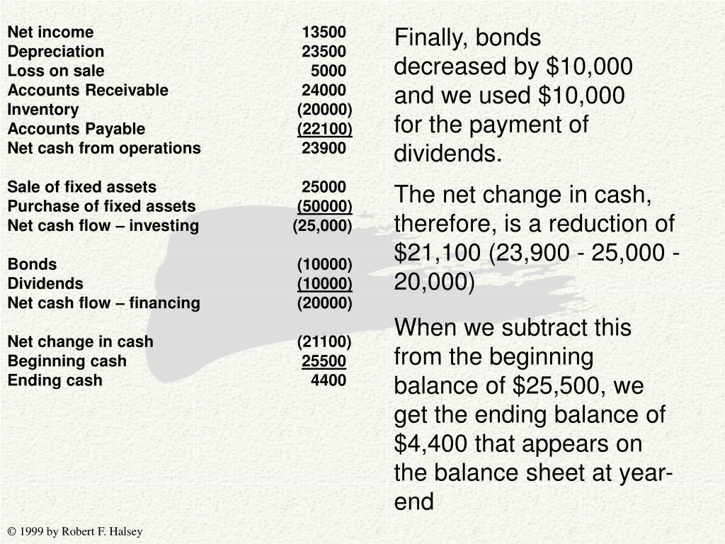 Net income 13500